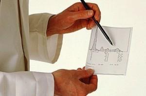 Биохимический анализ крови расшифровка